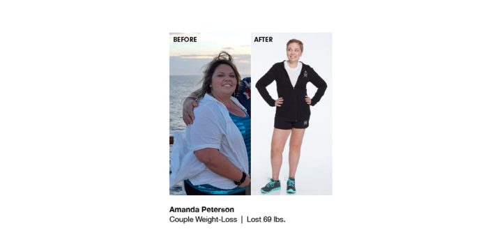 ReNew Supplement to lose weight