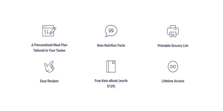 iKeto-diet-plan-benefits