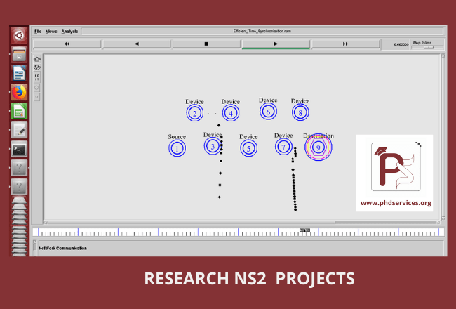 Buy Research PhD Projects in NS2 Network Simulator