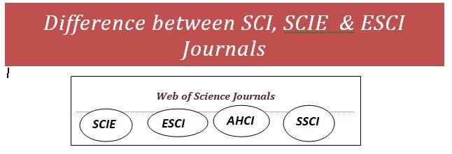 difference SCI SCIE ESCI
