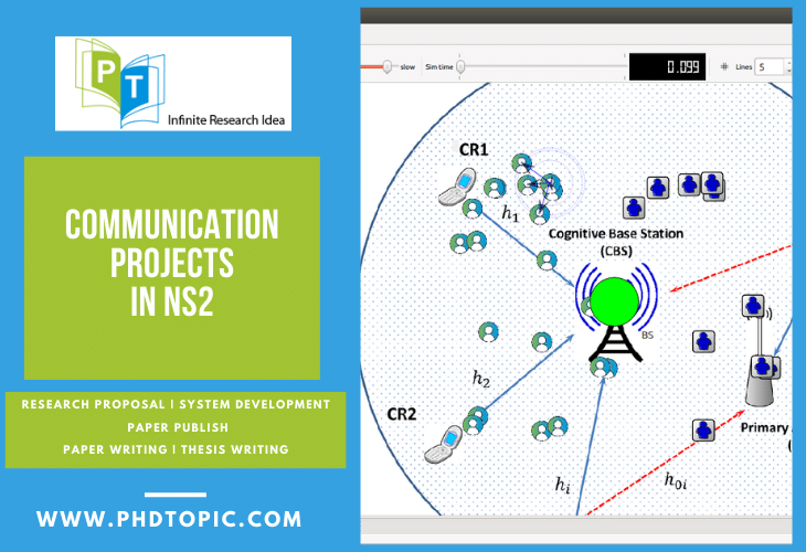 Top 10 Communication Projects in NS2 Simulator Online