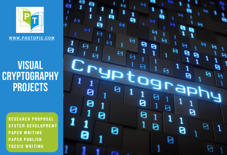 Buy Visual Cryptography Projects Online