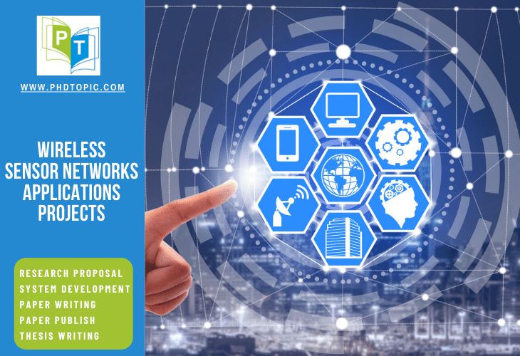 Buy Research Wireless Sensor Networks Applications Projects Online