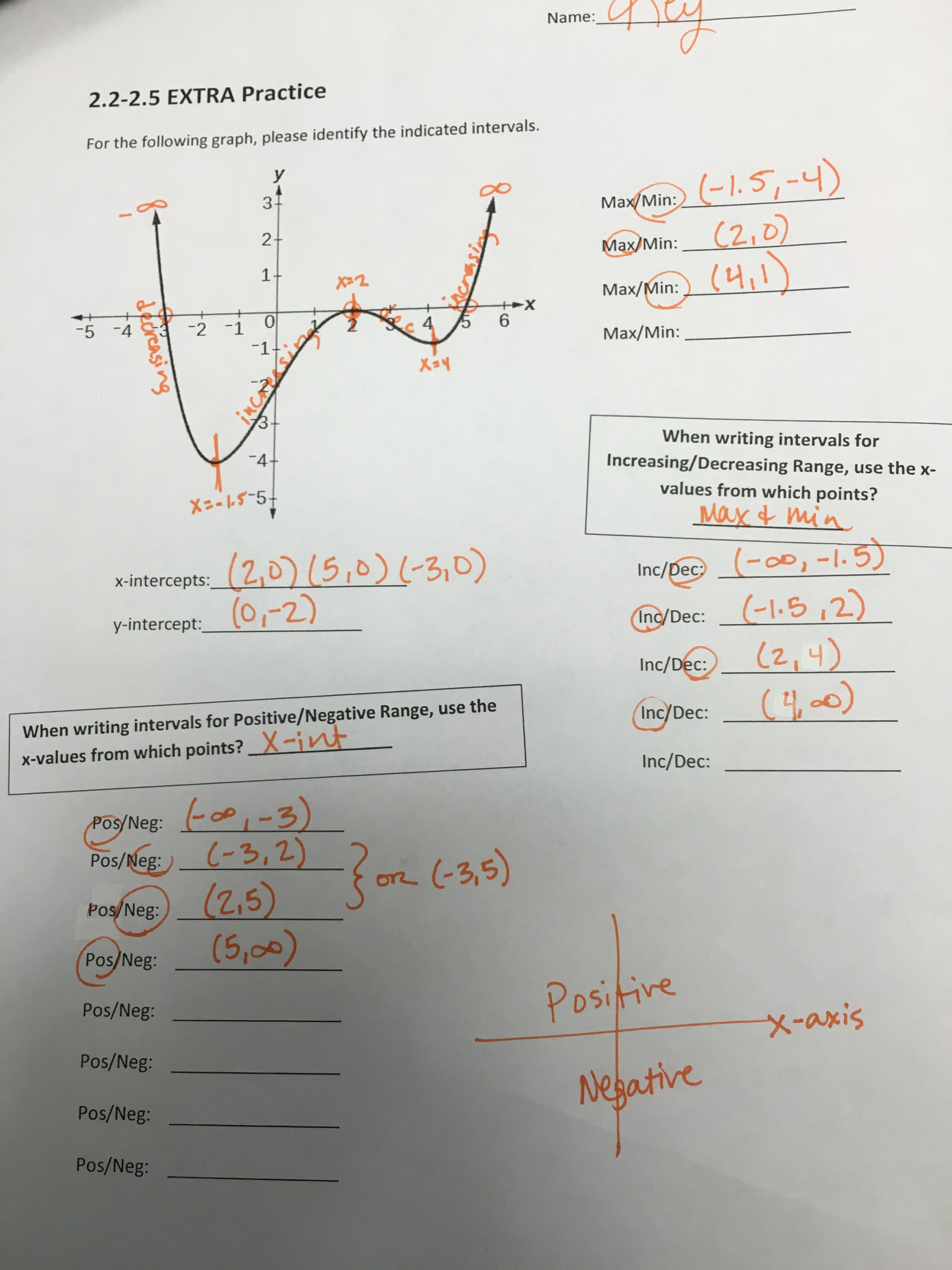 Unit 2 Notes Ws Videos Ms Phegley S Math Classes