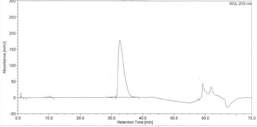 chromatogram_2