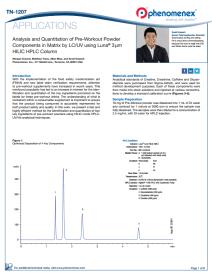 Analysis of Pre-workout powder liquid chromatography
