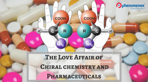 Chiral Chromatography and the Pharmaceutical Industry