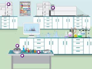 chromatographiville lab