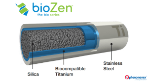 Is Your LC Column for Biologics Analysis, Truly Bio-Inert?