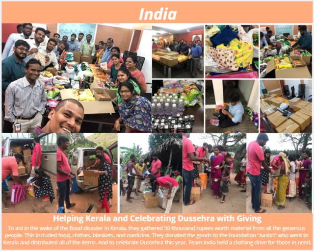 2018 Philanthropy events and efforts held by the Phenomenex India office
