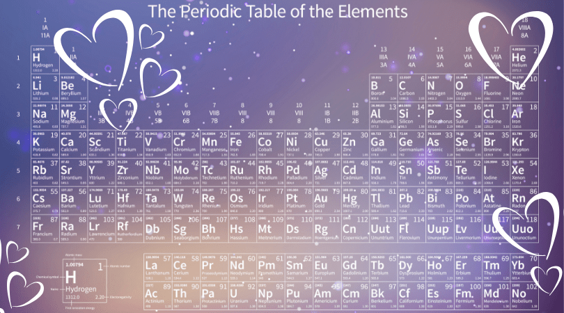 periodic table love