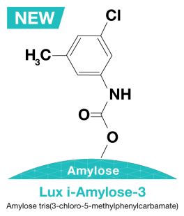 The Lux i-Amylose 3 chiral selector has complementary but distinct chiral selectivity in comparison to i-Amylose-1 and i-Cellulose-5.