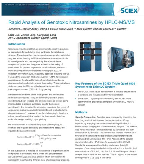 Rapid Analysis of Genotoxic Nitrosamine by HPLC-MS/MS