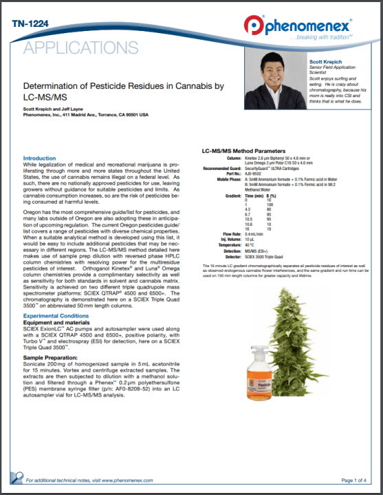 determination of pesticide residues in cannabis