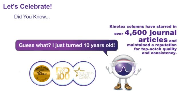 Kinetex core-shell LC technology celebration.