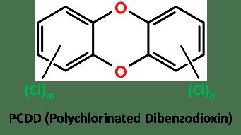 polychlorinated dibensodioxin (dioxins and furans)