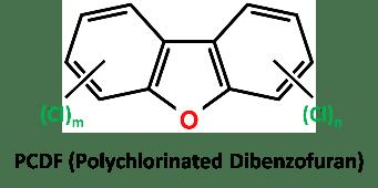 PCDF - Polychlorinated Dibensofuran (dioxins and furans)