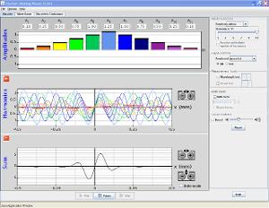 Fourier: Criando Ondas