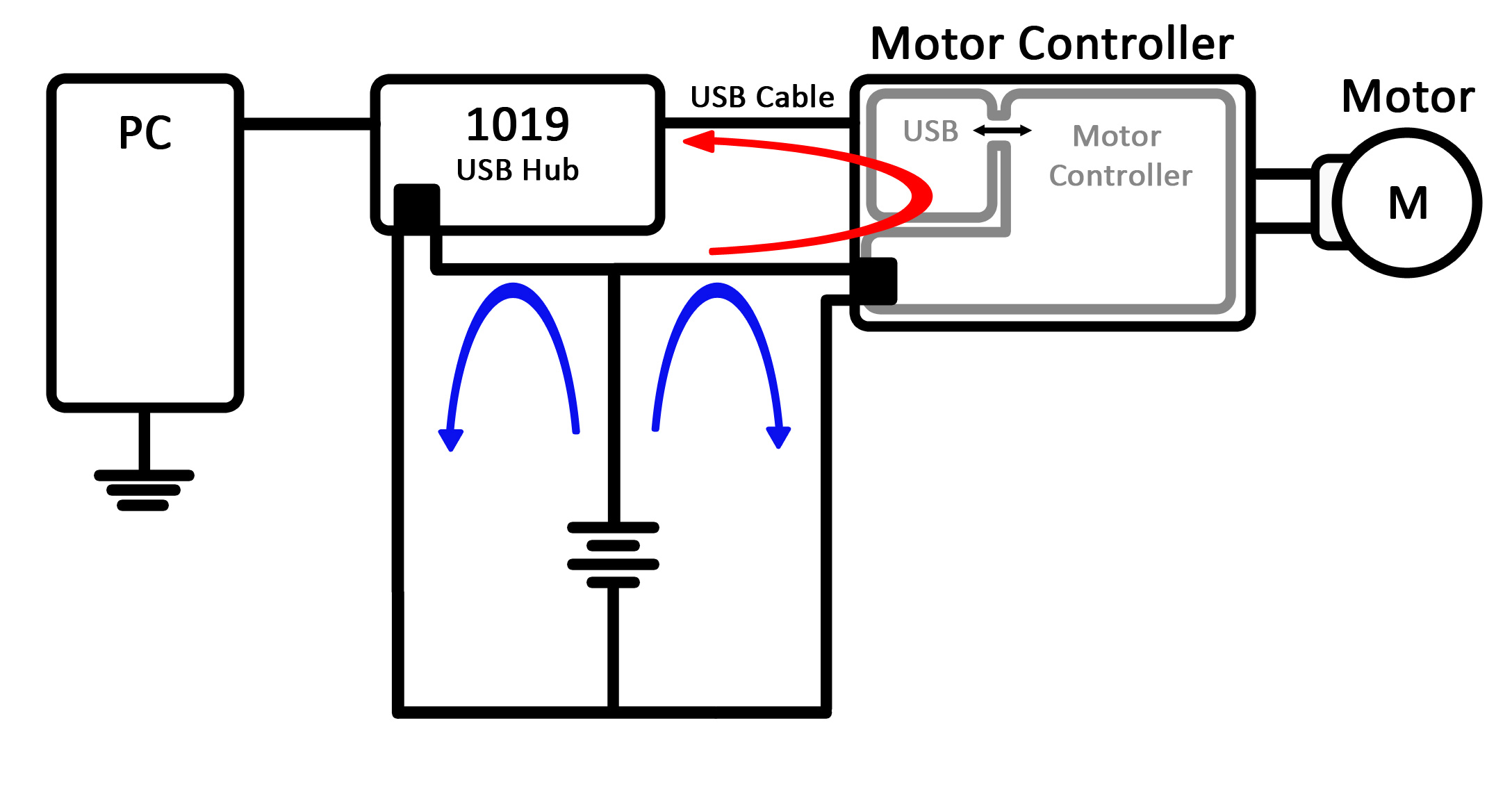 Back Emf Effect In Motors