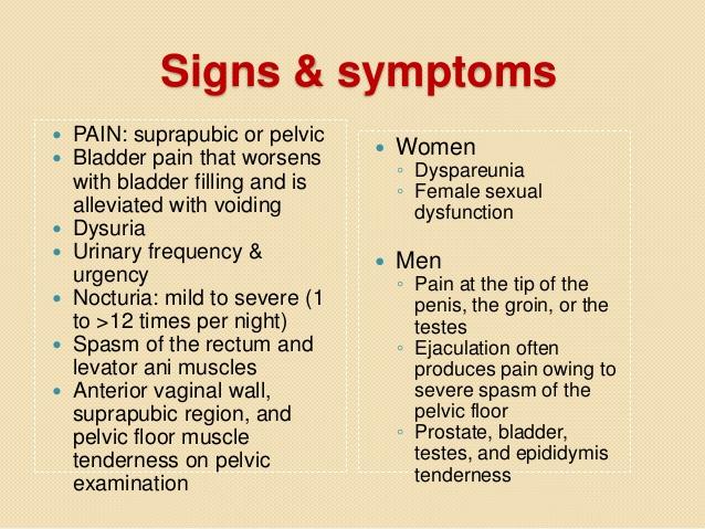 acupuncture for interstitial cystitis