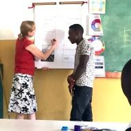 Haiti 2016. Art. Erin McGee Ferrell Art Teacher