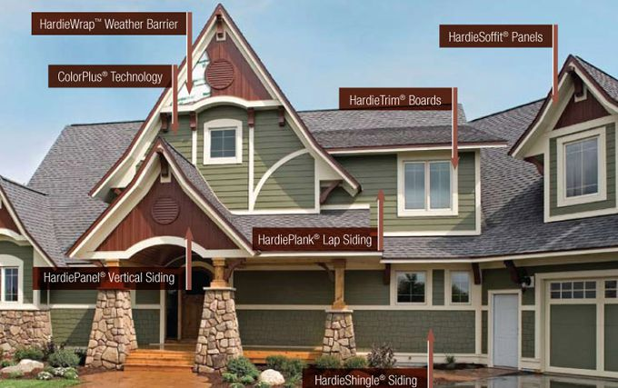 Your Complete Guide To James Hardie Fiber Cement Siding Cbs Philly