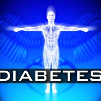 Homeopathic for Diabetes
