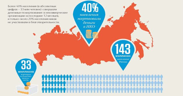 RUS_CAF-Inforgraphic-A4-Side-11