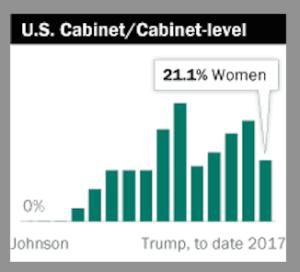 women leaders