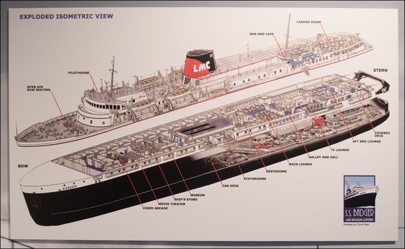 Cutaway View of the S.S. Badger Carferry