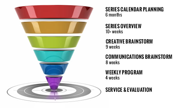 planningfunnel