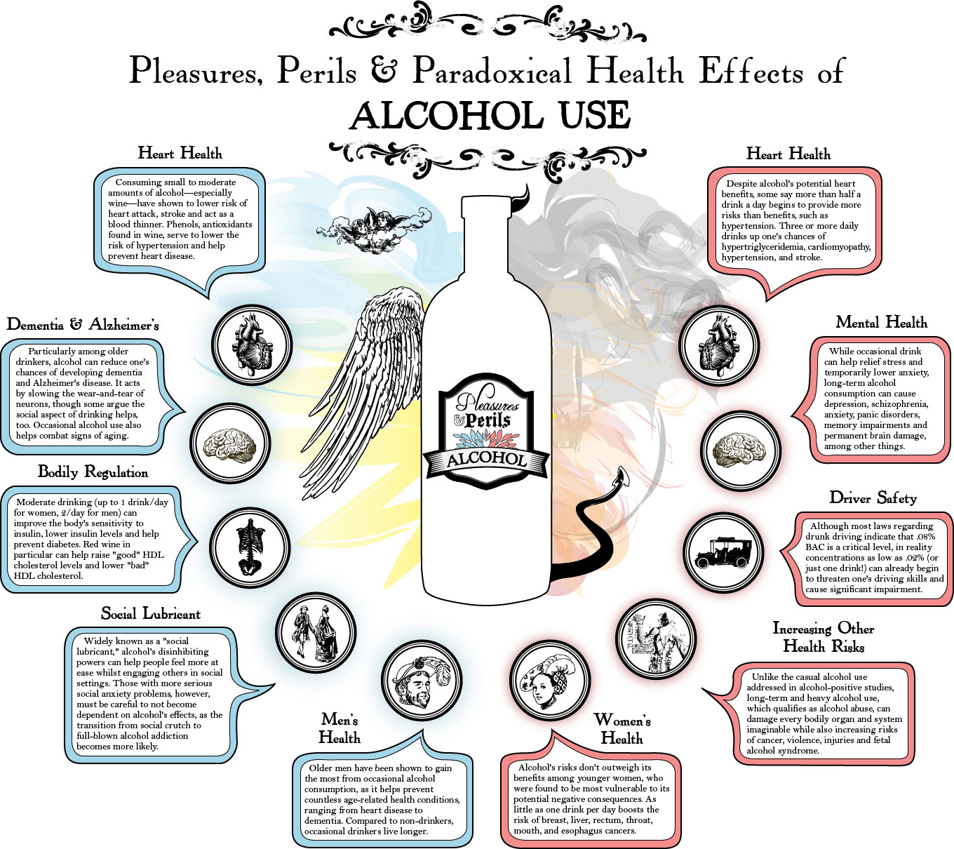 Health Effects Of Alcohol On Humans