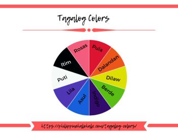 Philippine Halo-halo Learning Tagalog Tagalog Colors Blog