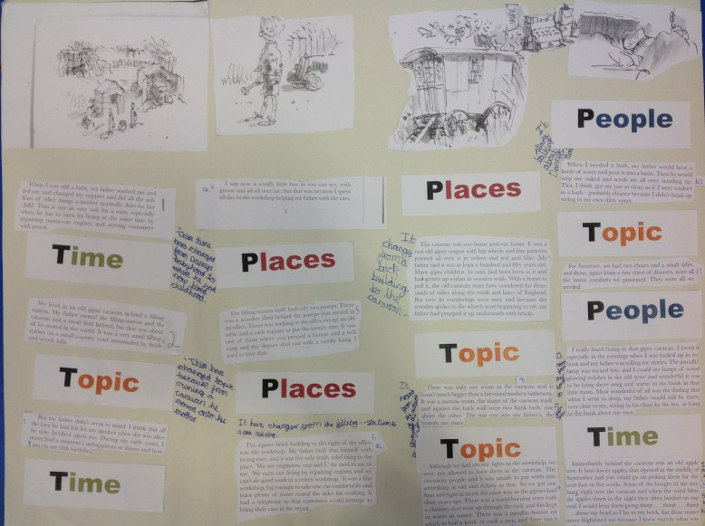 paragraphs-year-5-example