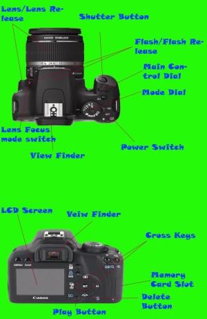 Camera Diagram | Phillip's Blog