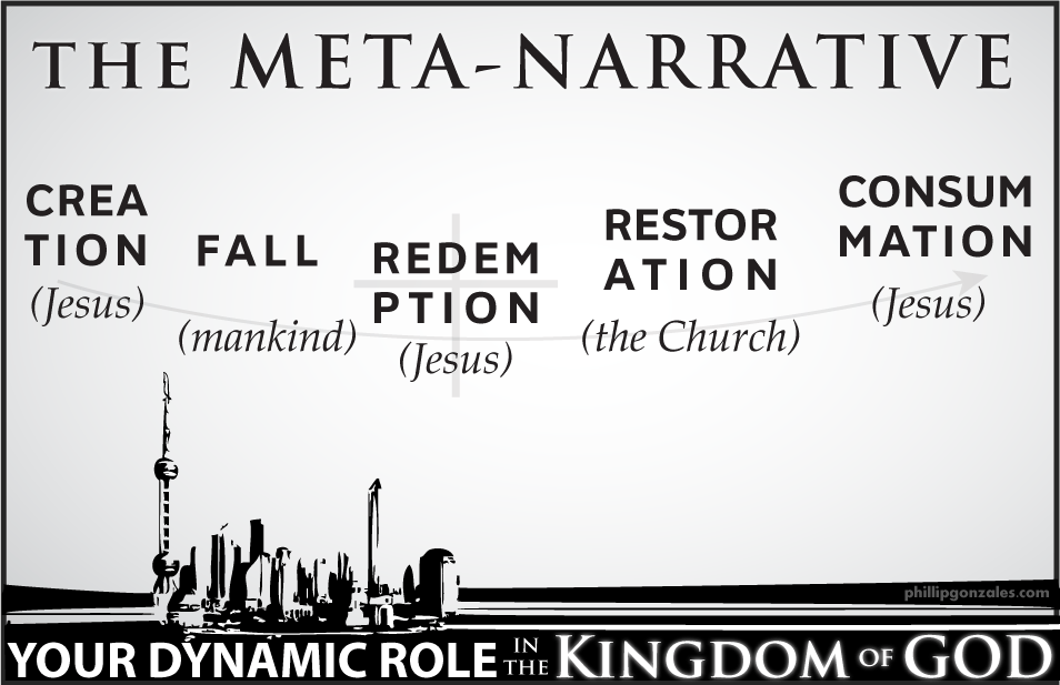 what is a metanarrative What is a meta-narrative if there is one, what would it be we look at stories, films, and events to see if there is a bigger, comprehensive idea behind.