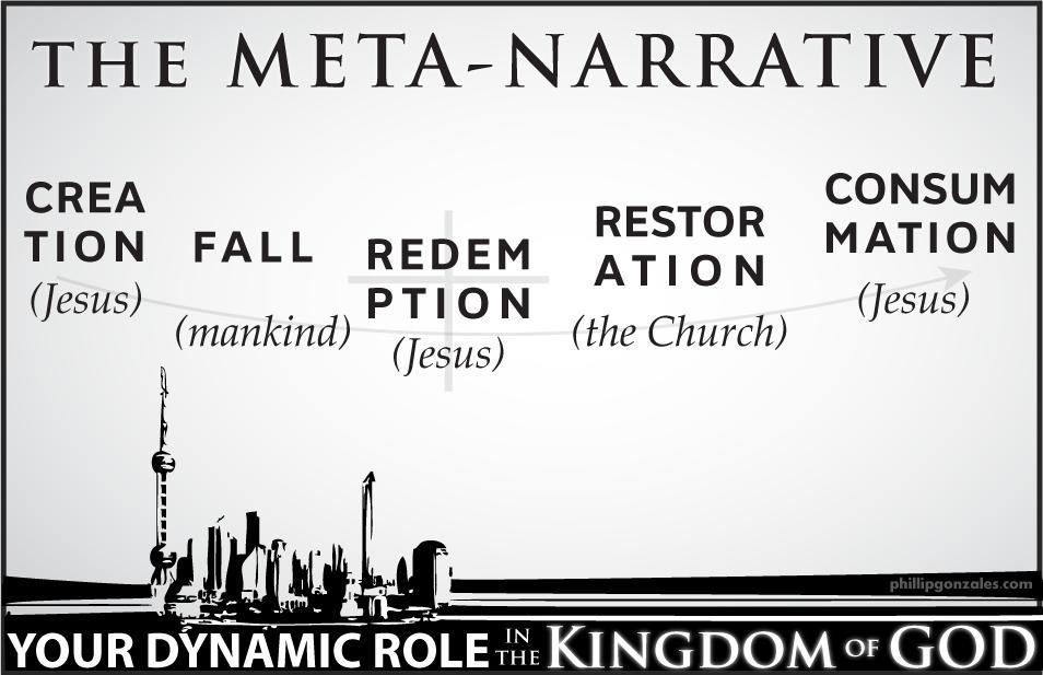 GRAPHIC – The meta-narrative