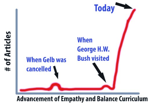 empathygraph