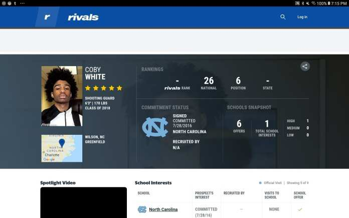 Coby White's Rivals.com college recruiting card