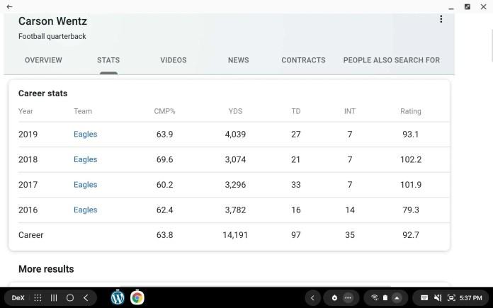 Carson Wentz career stats