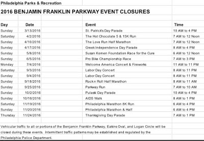 2016 Kelly Drive, MLK Drive and Parkway Events – Road Closures for Activities, Parades, Runs, Walks, ETC