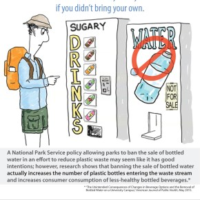 Did You Know National Parks Can Ban The Sale of Bottled Water? [sponsored]