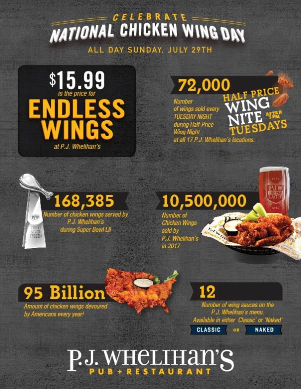 PJs National Chicken Wing Day
