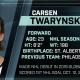Carsen Twarynski Seattle Kraken Expansion Draft