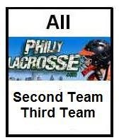 second-team-third-team-boys