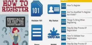 Halalan 2013 Android Download