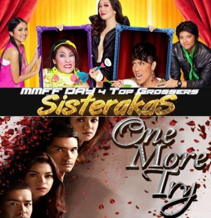 MMFF 2012 Fourth Box Office Results