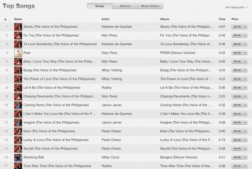Klarisse de Guzman The Voice iTunes