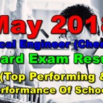 May 2018 Chemical Engineer Board Exam