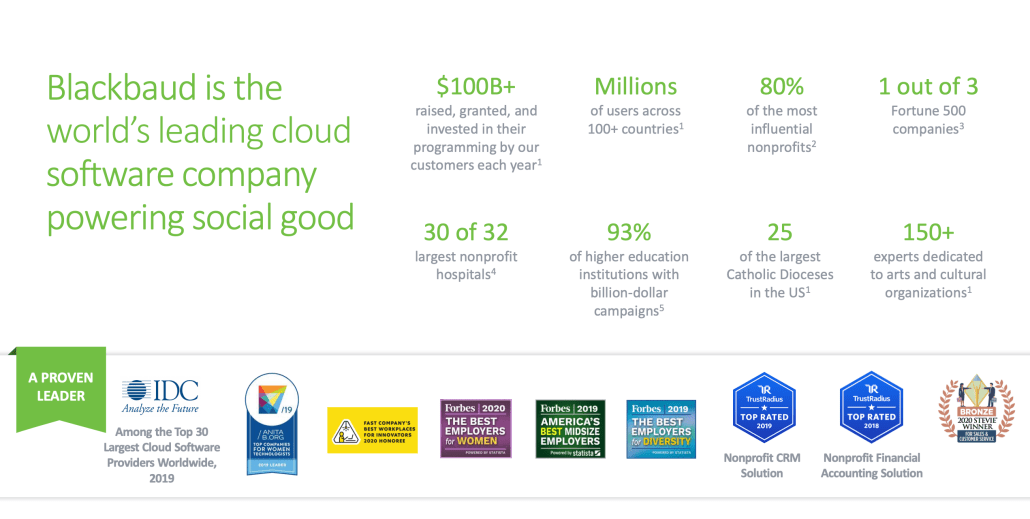 Slide from Blackbaud investor presentation describing the scope of their business